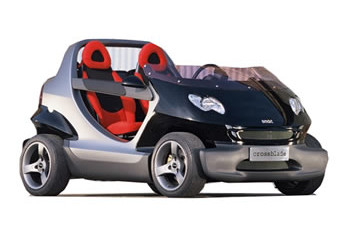 Smart Cabrio Crossblade